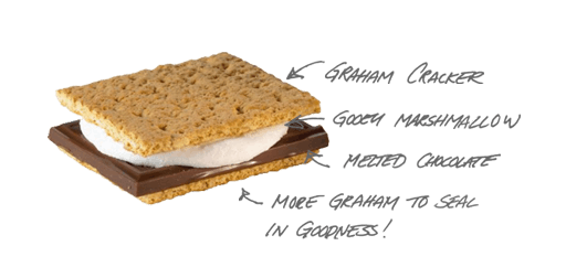 Loaded Smores E-Liquid Descriptive Lifestyle photo